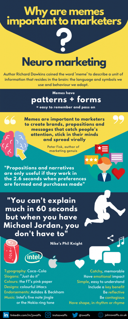 Why are memes important to marketers - full size infographic