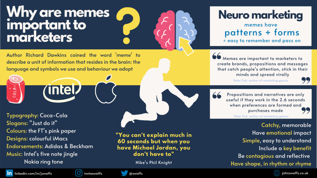 Why are memes important to marketers - Twitter infographic