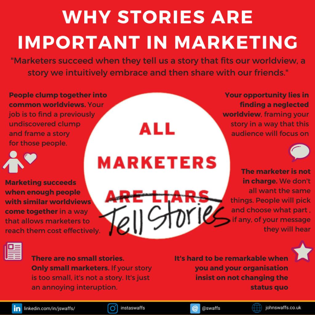 Infographic Seth Godin marketers tell lies