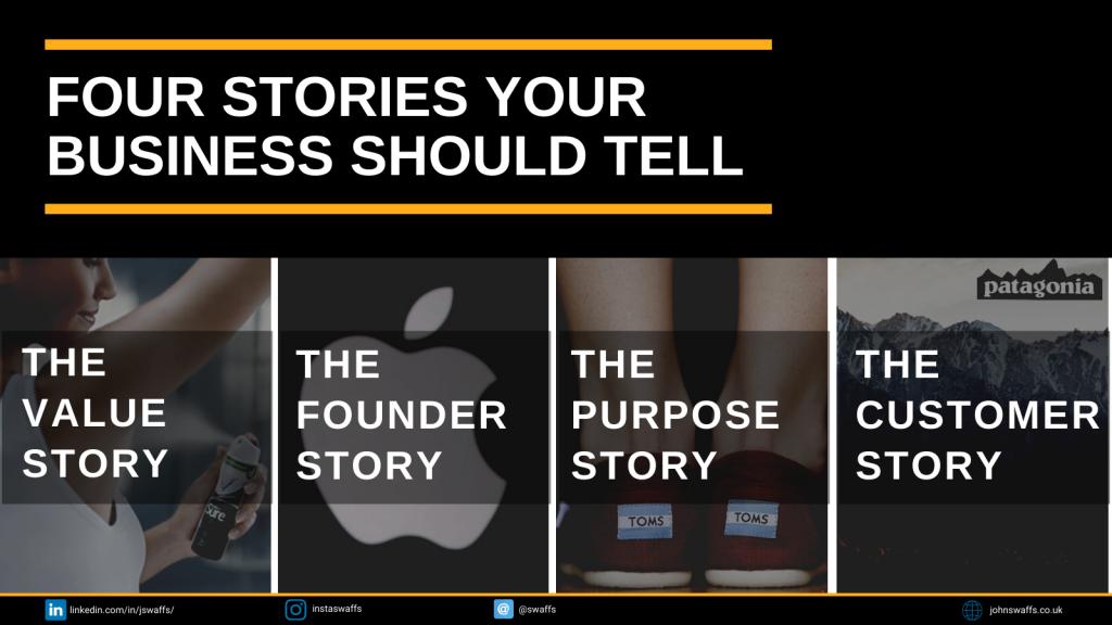 Marketing stories Twitter infographic
