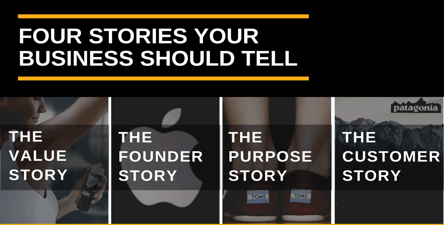 Types of marketing stories