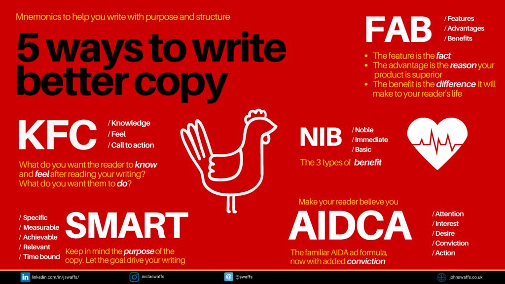 5 ways to write better copy